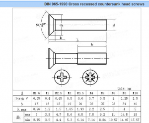machine screw dimensions chart